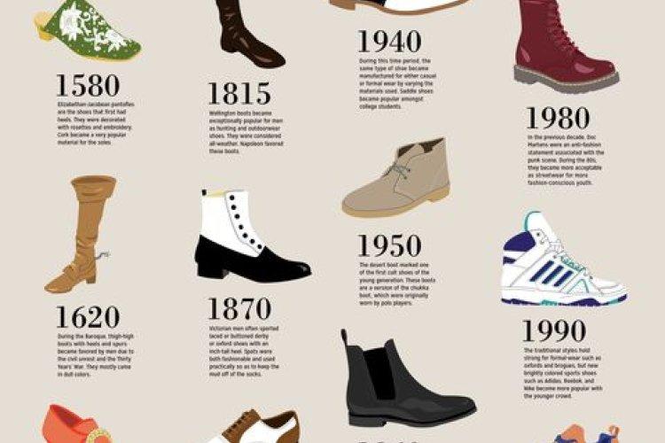Kısa Kısa Ayakkabı Tarihi